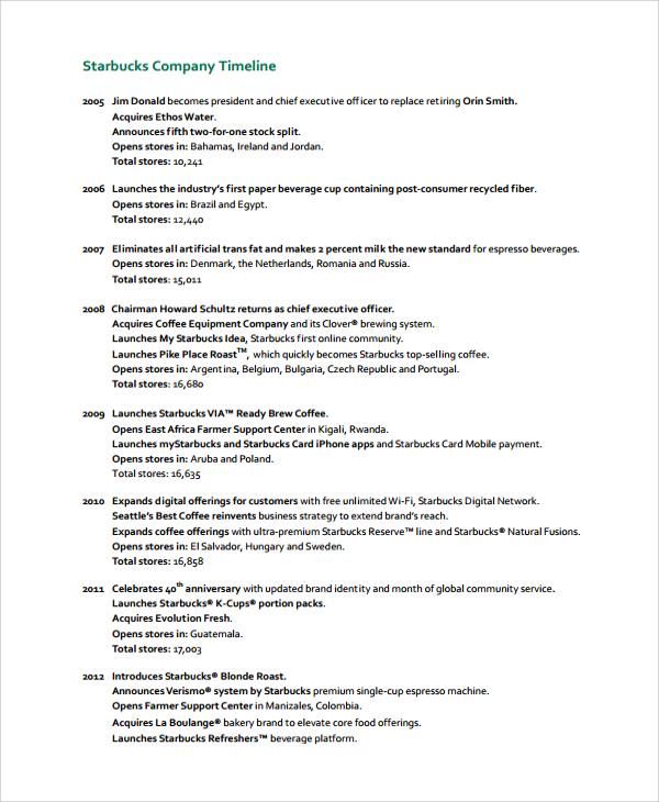 company timeline template