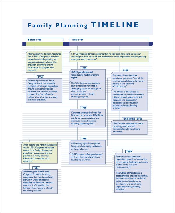 excel timeline templates free
