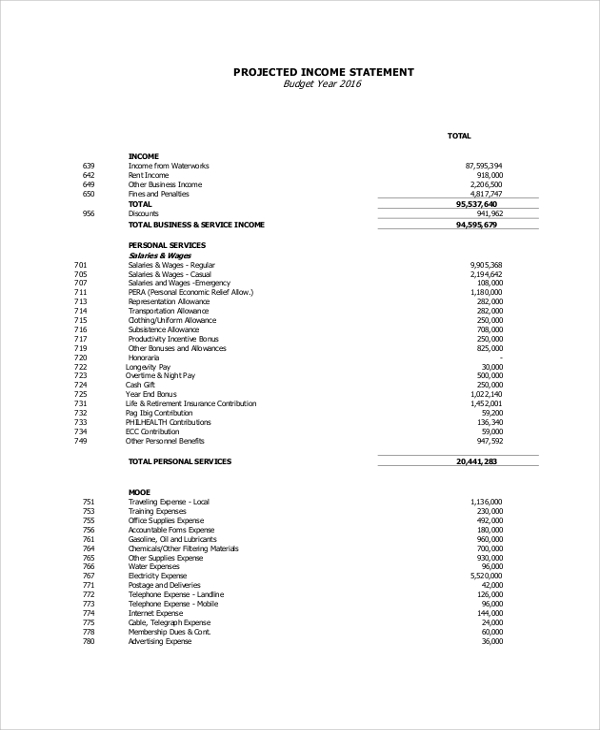 Sample Income Statement   Documents In Pdf Word Excel