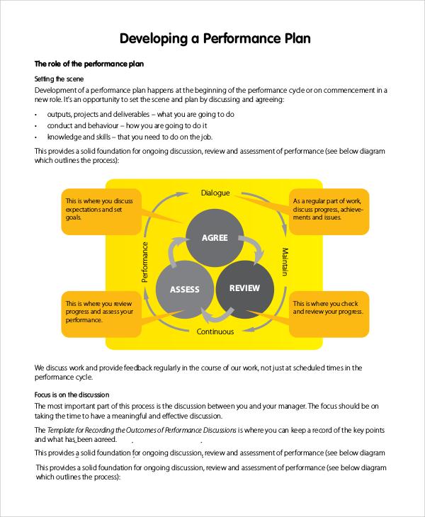 performance developing plan