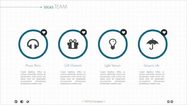 pestle marketing presentation template