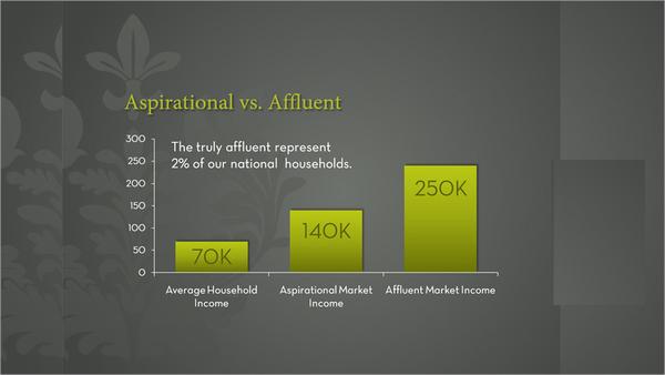 sample marketing template