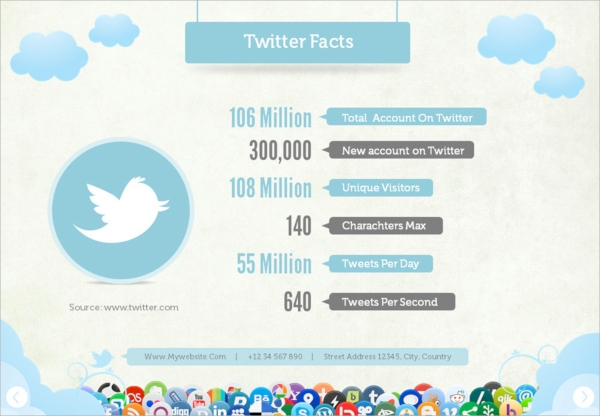 social media marketing presentation template