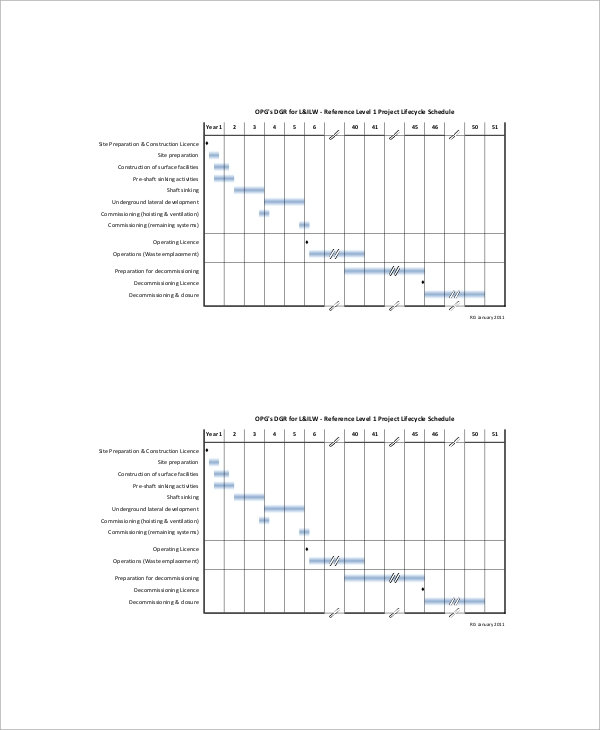 project lifecycle schedule