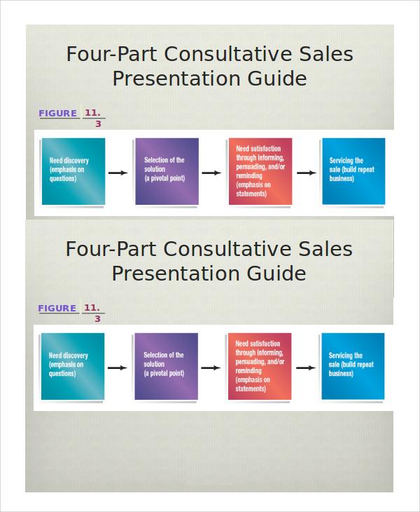 basic sales presentation