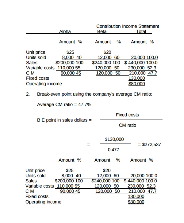Contribution Income Statement Example Income Statement Simple