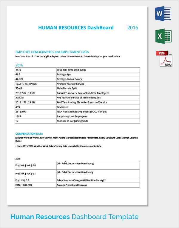 human resource forms and templates - 9 sample hr dashboards sample templates