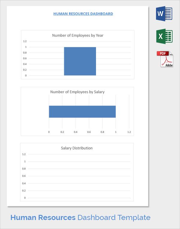 Sample HR Dashboard - 8+ Documents in PDF, WORD
