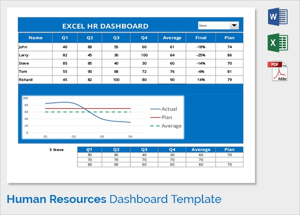 9 Sample Hr Dashboards Sample Templates