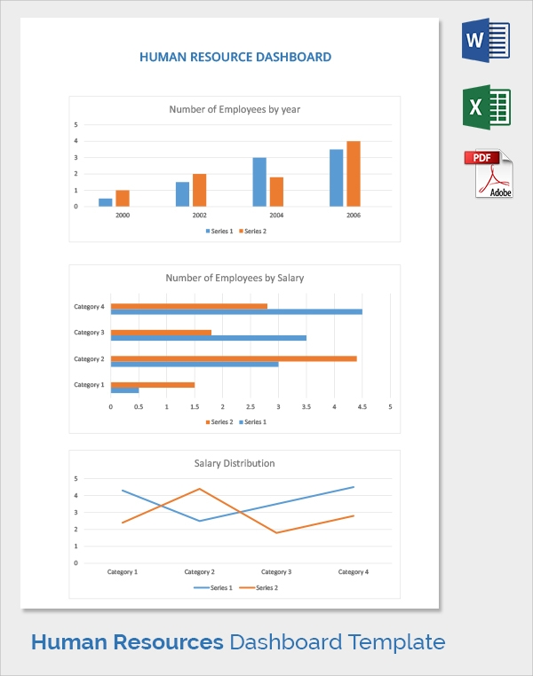 Sample Hr Dashboard   Documents In Pdf Word