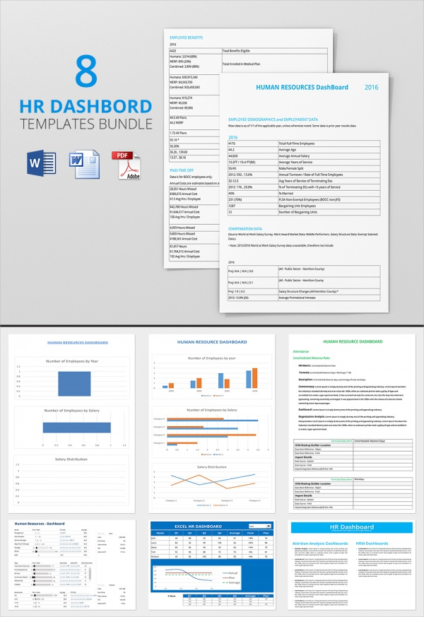 sample hr dashboard