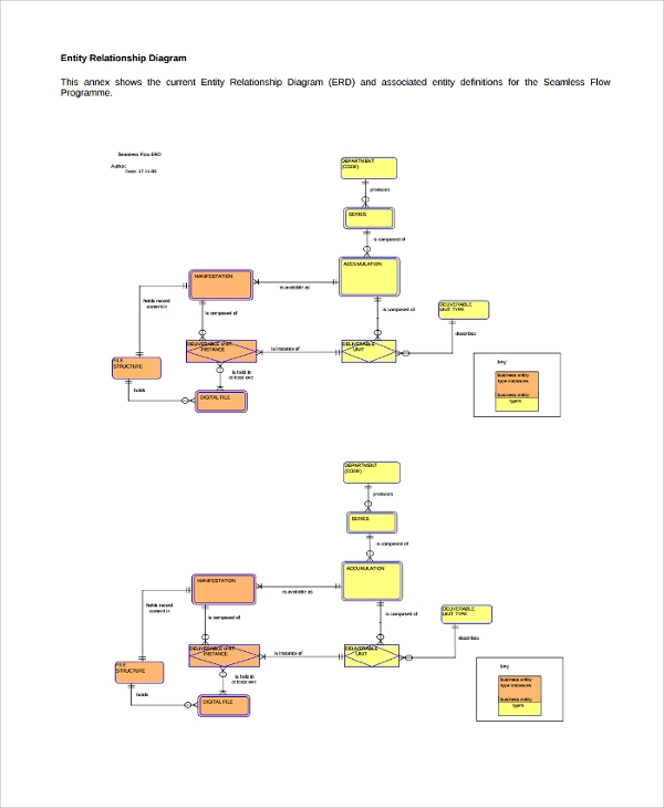 Sample Relationship Diagram - 7+ Documents In Pdf, Word