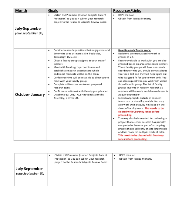 sample project timeline 7 documents in pdf word