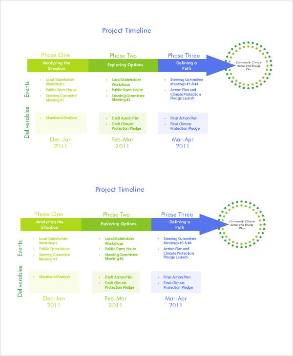 project timeline sample
