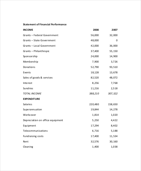 Sample Income Statement Format   Download In Pdf