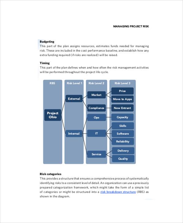 sample project risk assessment