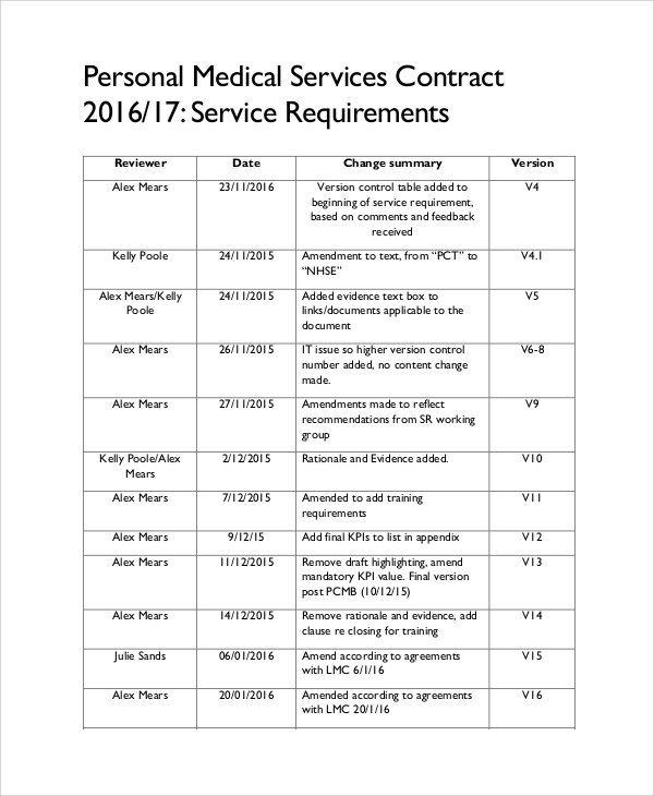 Sample Personal Service Contract   Documents In Word Pdf