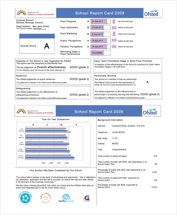 Sample Report Card 5 Documents In PDF WORD – Sample Report Card