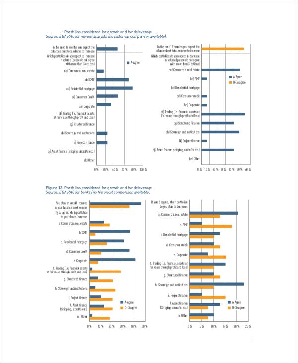 banking system risk assessment report