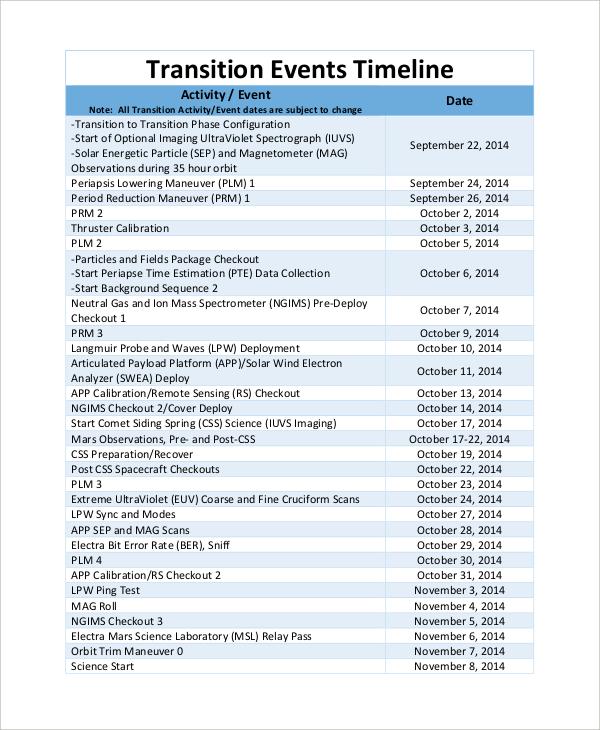 transition event timeline1