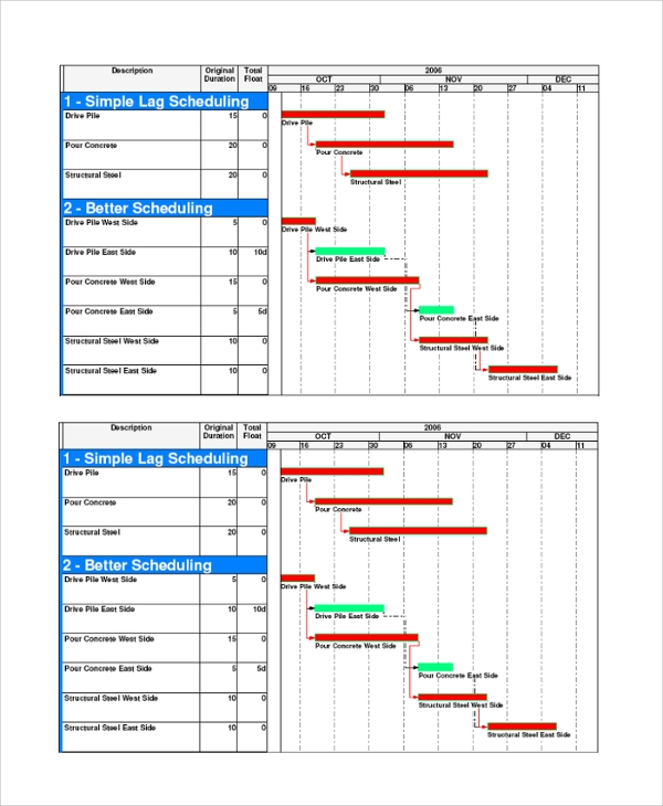 consrtuction gantt chart