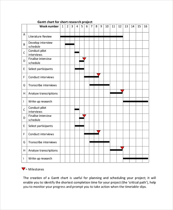 research gantt chart