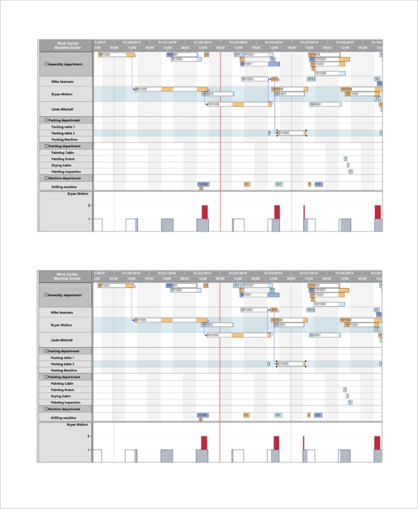 production gantt chart