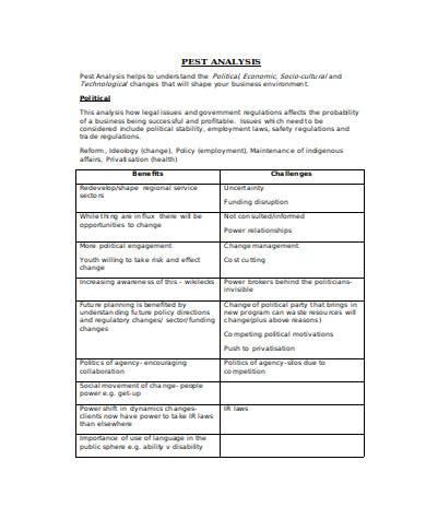 general pest analysis