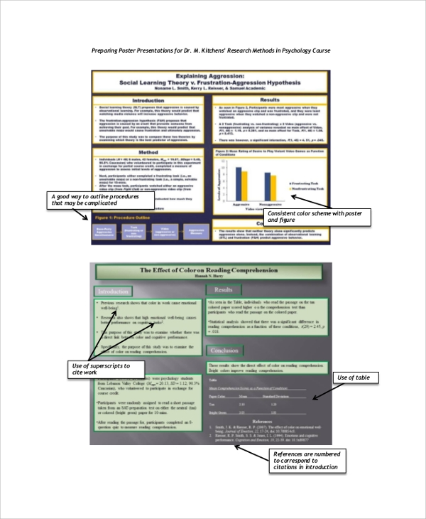 sample psychology research poster