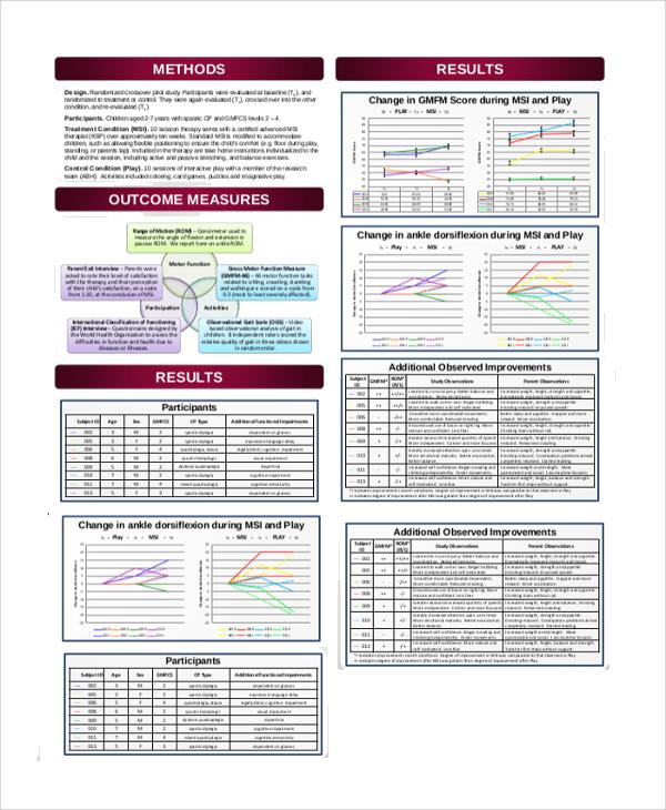 sample medical research poster