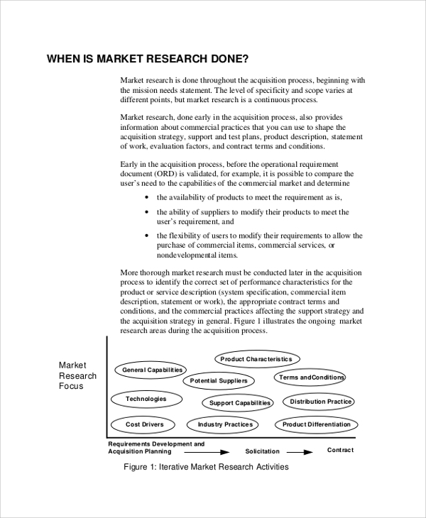 iterative market research activities