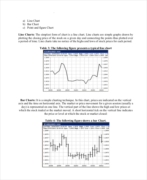 Stock Market Fundamental Analysis