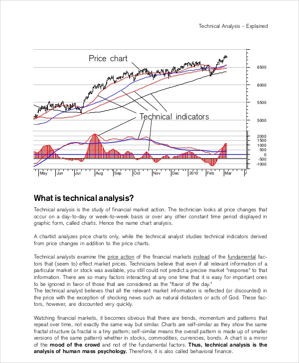 Sample Stock Market Analysis   Documents In Pdf