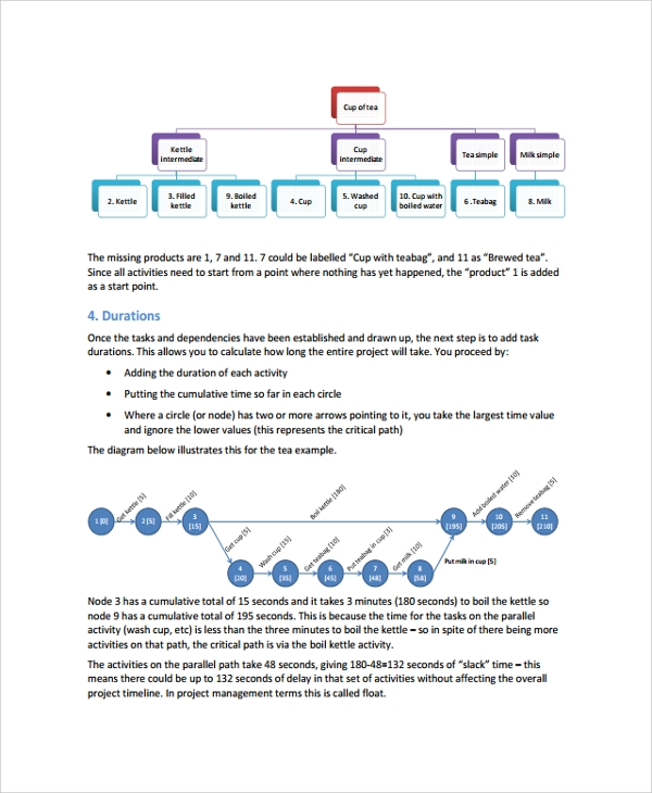 9 Sample Network Diagrams Sample Templates