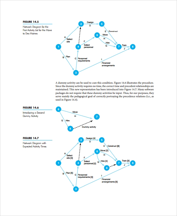 9 sample network diagrams sample templates for Activity network diagram template