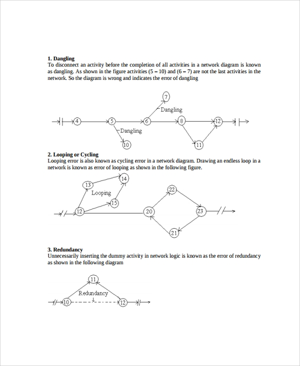 Sample Network Diagram - 8+ Documents in PDF, Word, PPTX