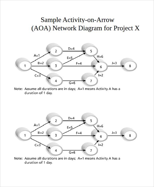 powerpoint network diagram