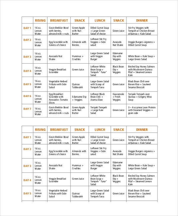sample weekly meal plan