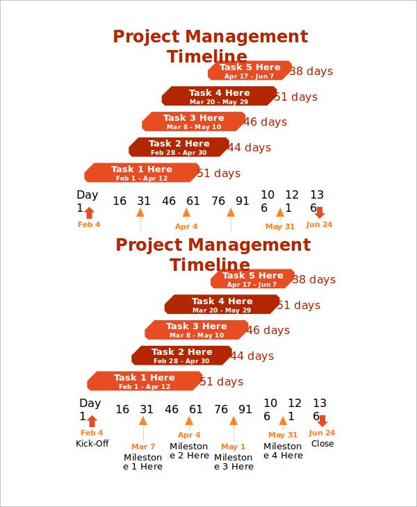 powerpoint project management timeline