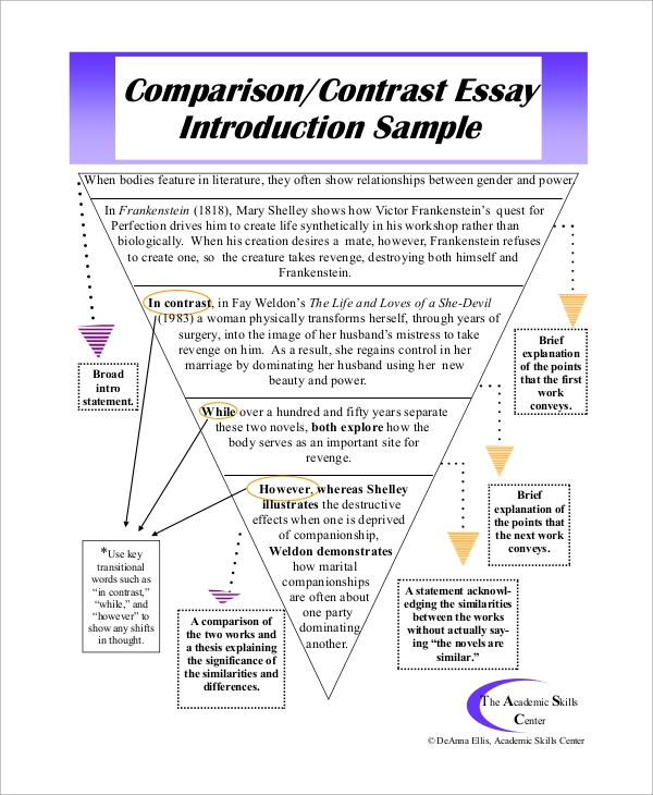 intro paragraph comparison essay Writing a good comparative essay quite often in english (especially literature) nowadays, students are being asked to write detailed essays - controlled.