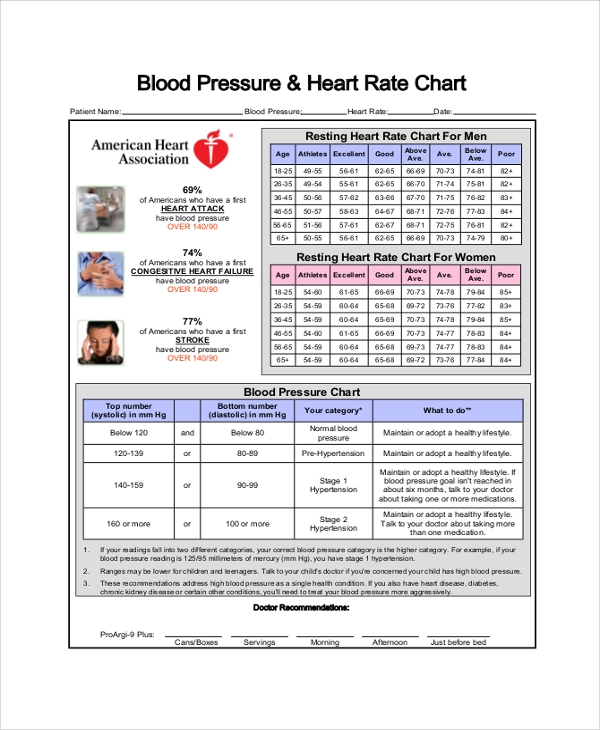 Sample Blood Pressure Chart   Examples In Pdf Word