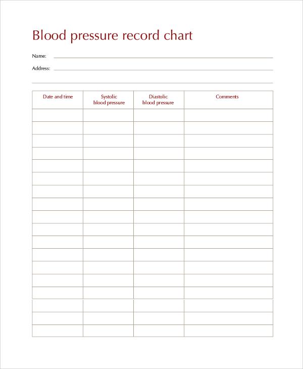 blood pressure record chart