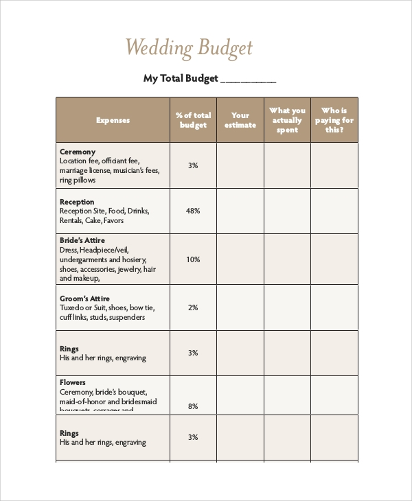 wedding planning budget checklist