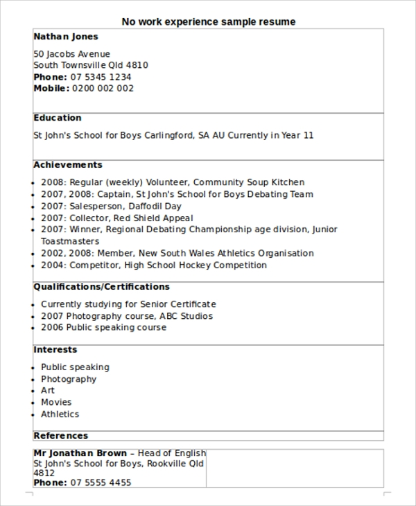 8+ Sample Job Resumes