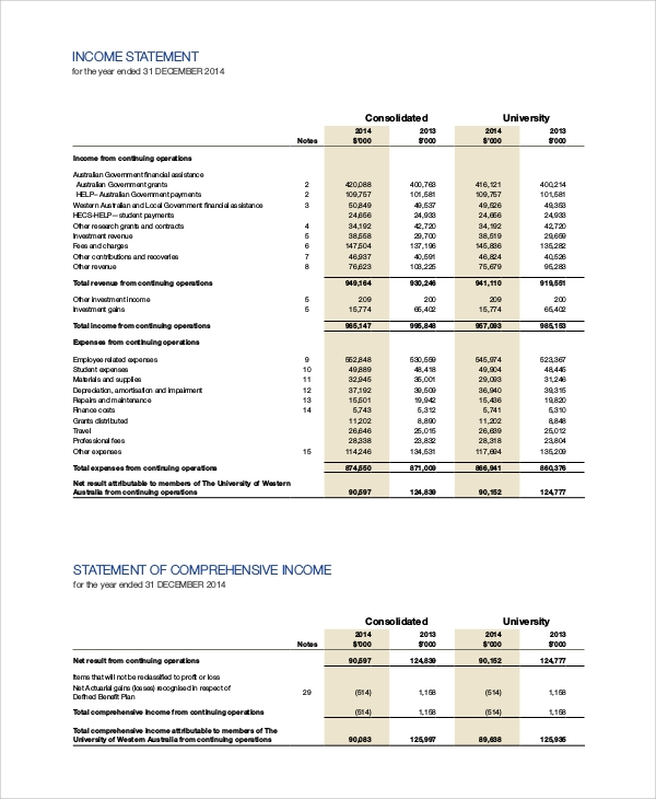 sample income statement example