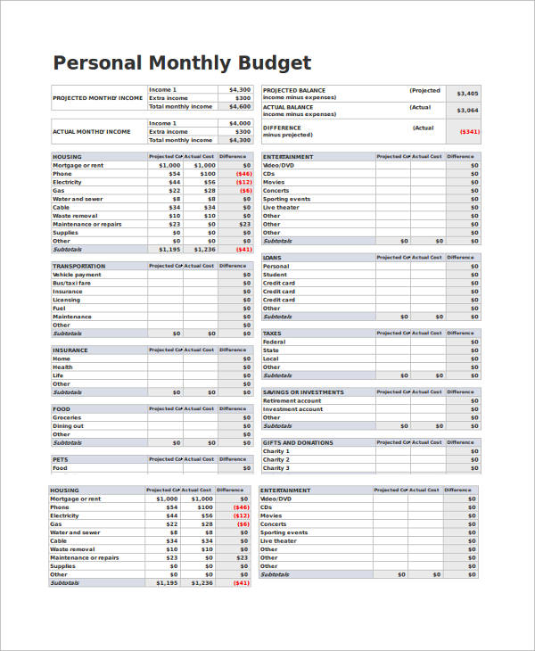 personal monthly budget sample