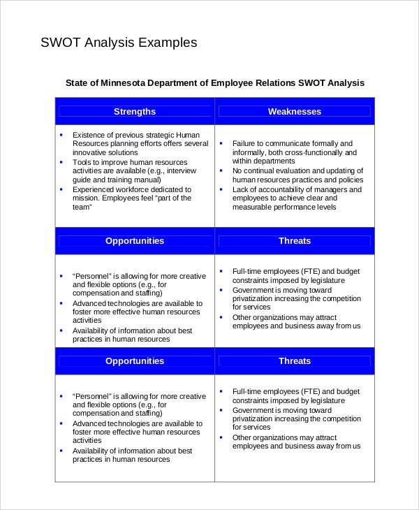 Swot Analysis Example   Samples In Pdf Word