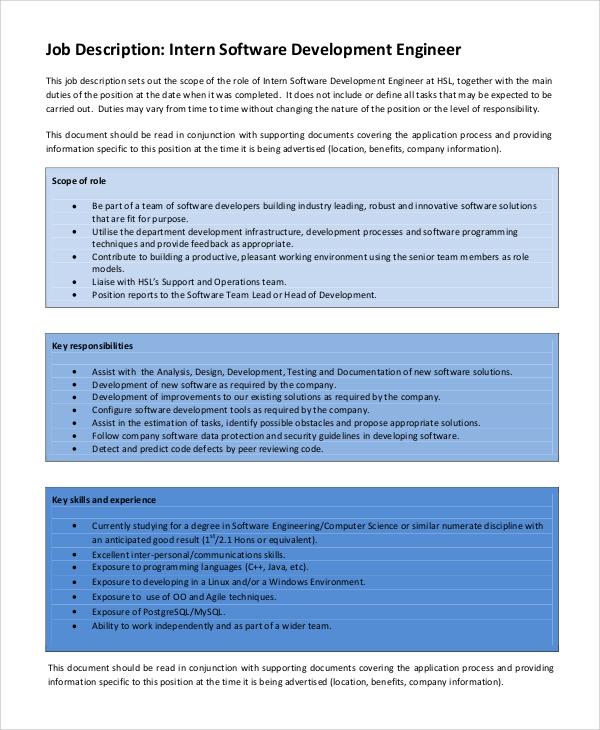 Software developer job description 4398866 - salonurody.info