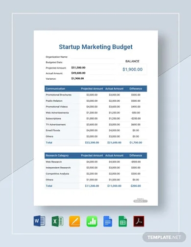startup marketing budget template