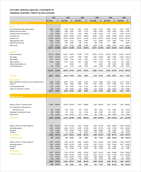 vertical analysis of income statement